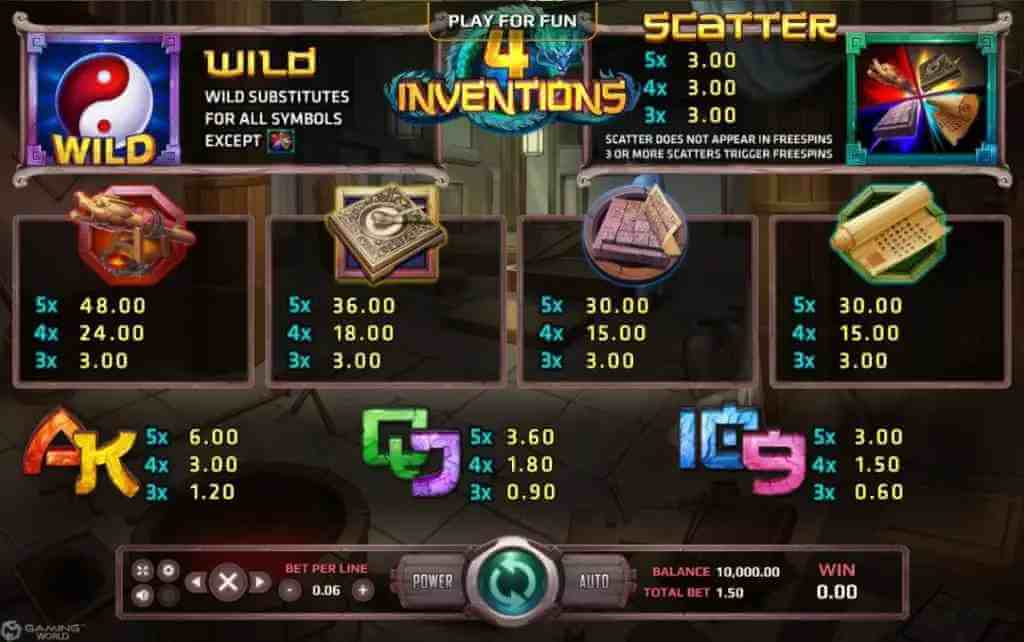 The Four Inventions 2